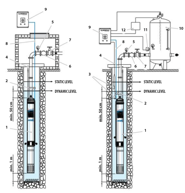 Opremanje bunara